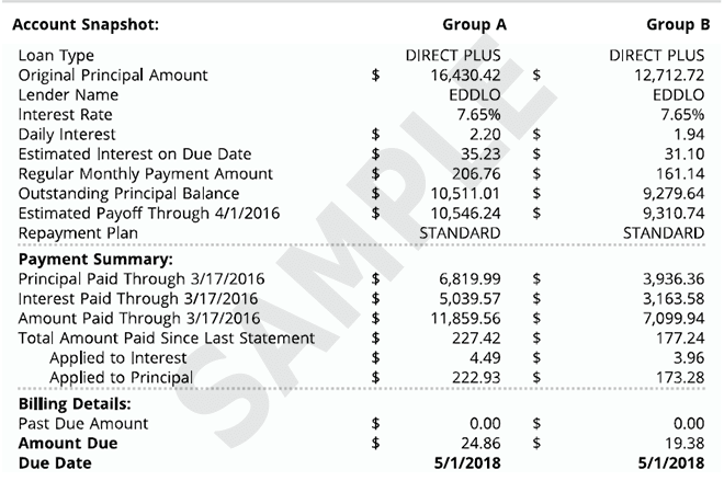 Account Snapshot & Billing Details